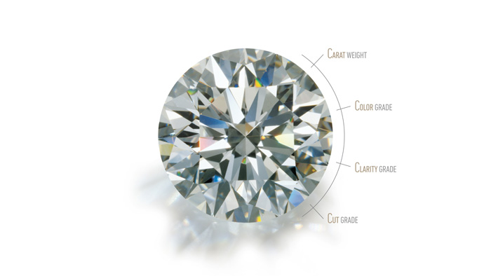 The 4 Cs of Diamond Buying.