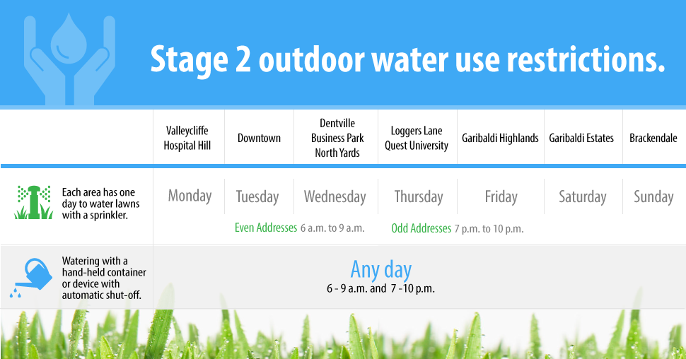 Squamish Watering Restrictions