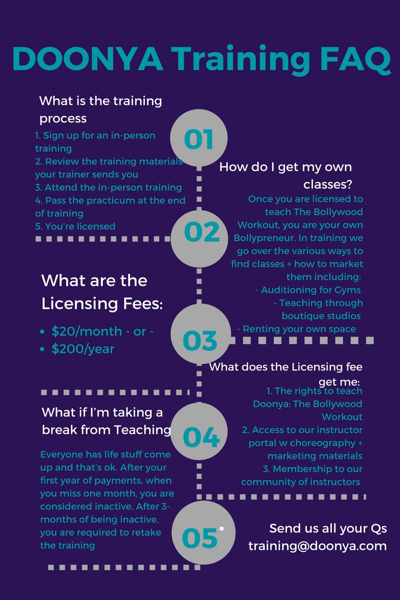 DOONYA Training FAQ (4).png