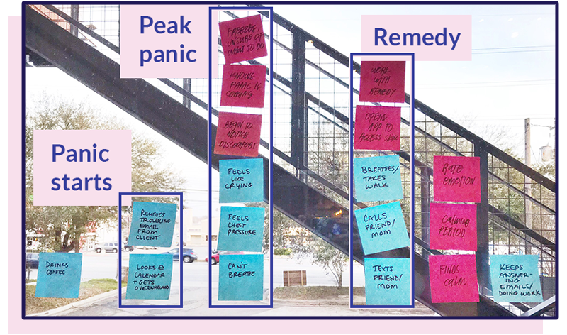 The story of a panic attack
