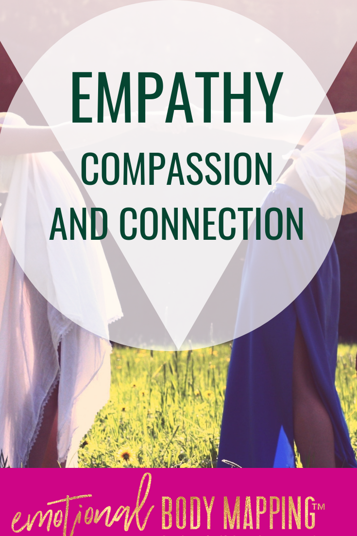 EMPATHY Compassion and Connection