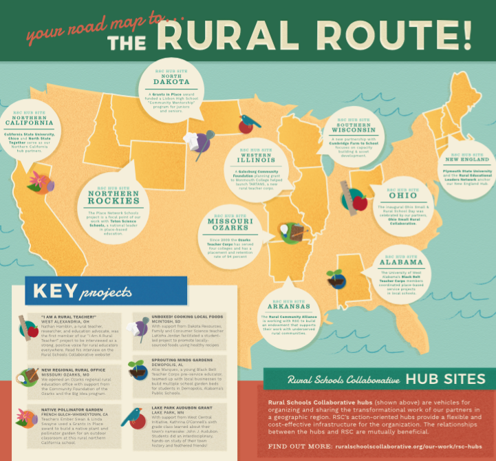 "The Rural Route, an annual review ""road map"" for the Rural Schools Collaborative in its third year."