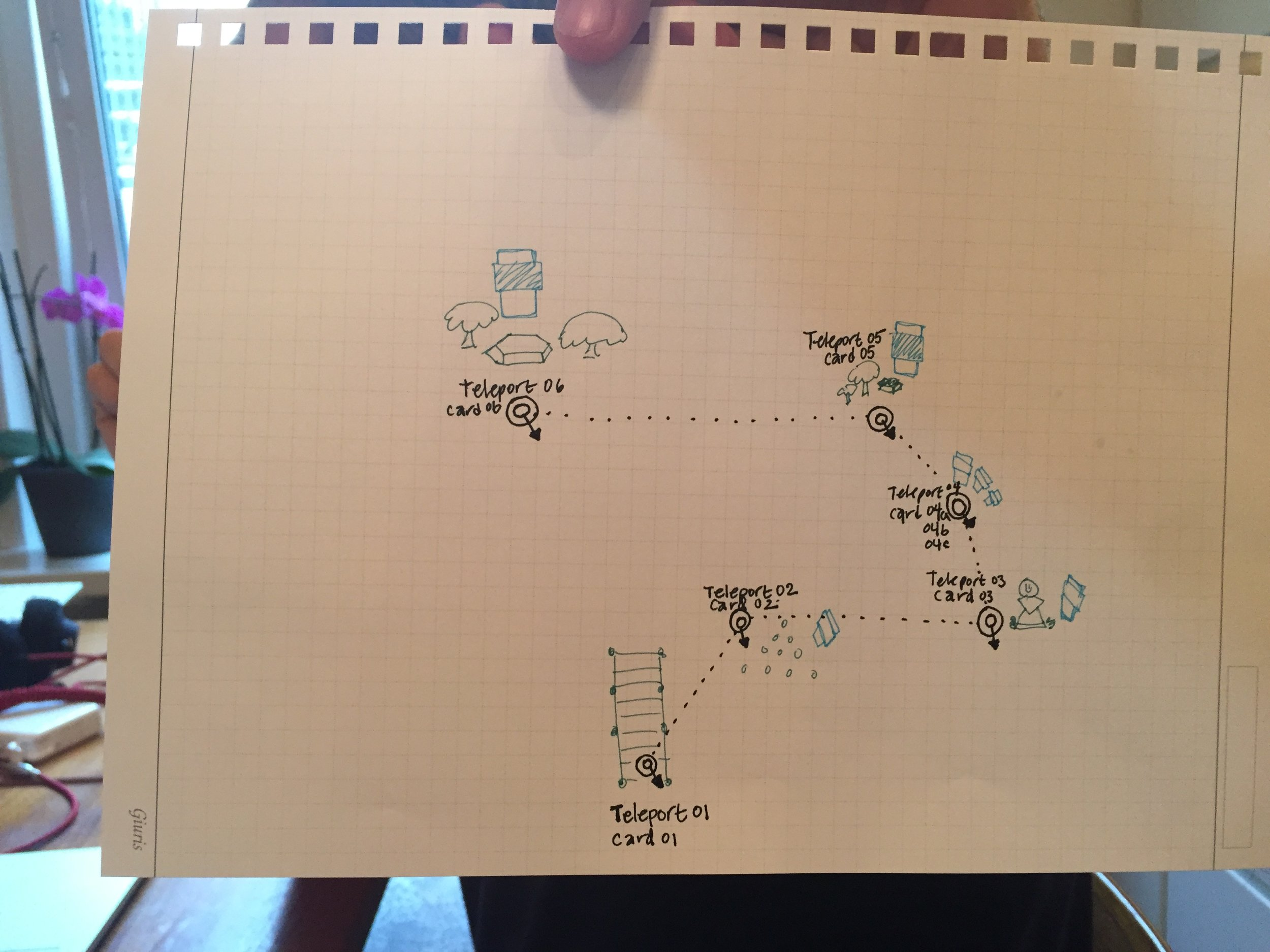 My rushed schematic hand-off to husband for placing the teleporters and info-cards at designated points of interest