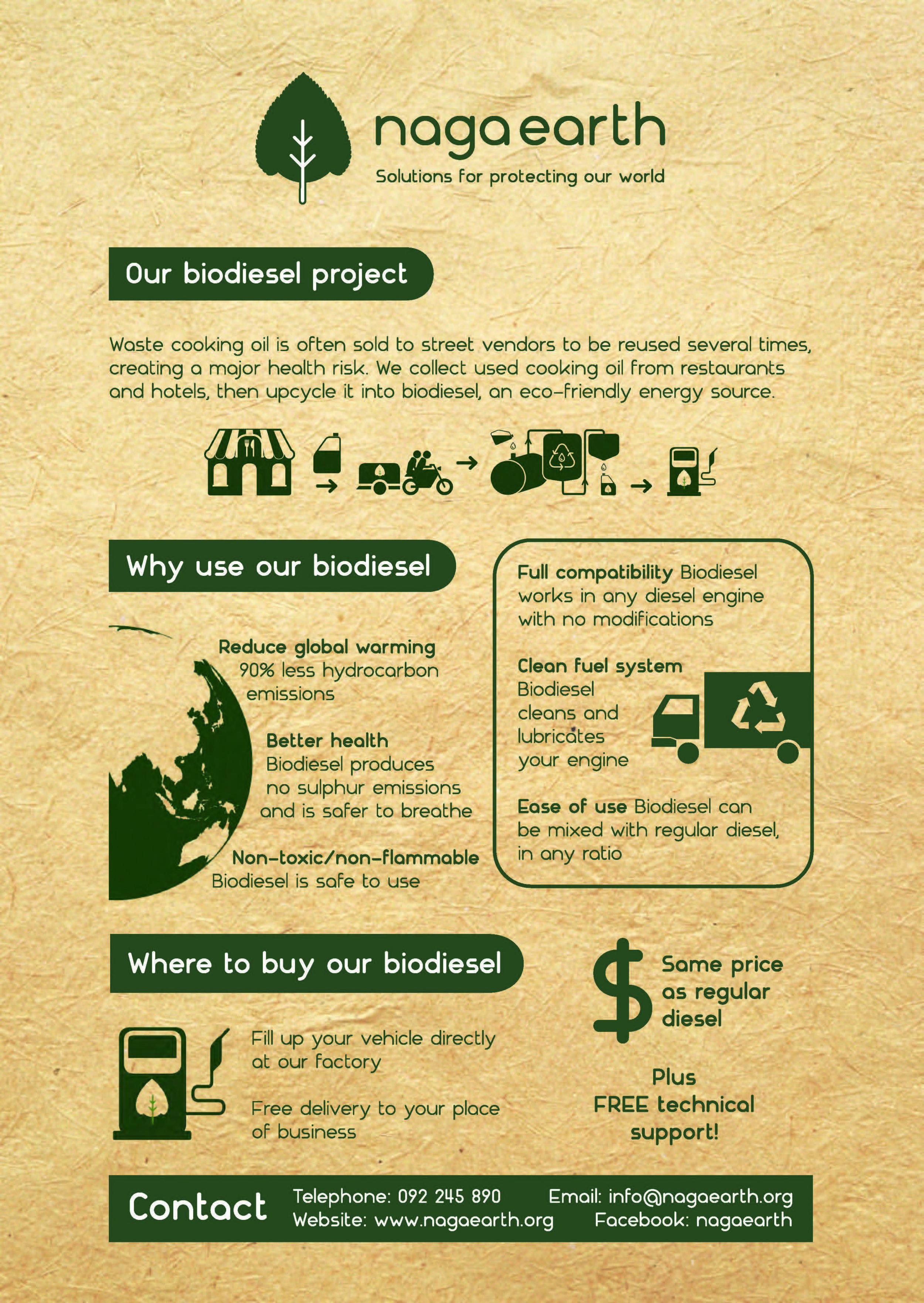Biodiesel Brochure BG Small.jpg