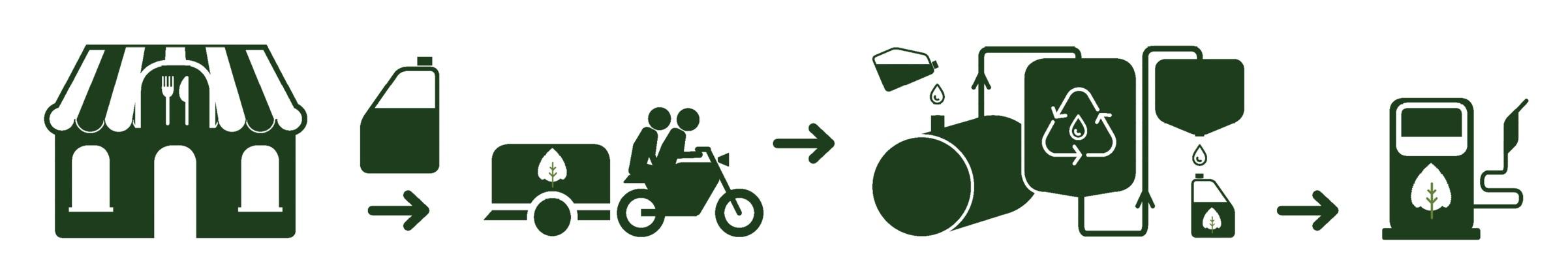 Biodiesel+project+icons_naga+earth.jpg