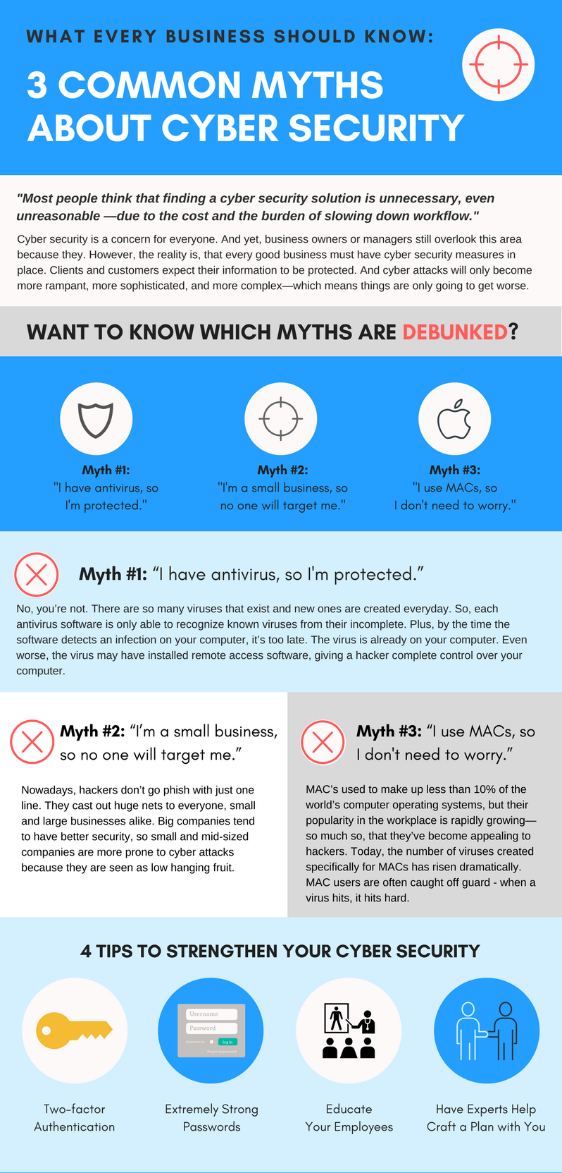3 Common Myths about Cyber Security.png