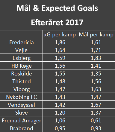 Fremad Amager 1.png