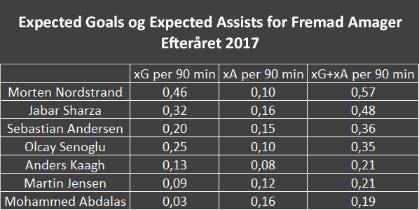 Fremad Amager 3.png
