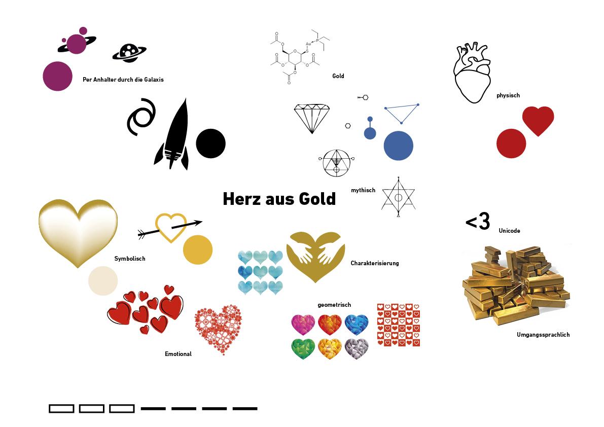HERZAUSGOLD_Herleitung_7Schritte6.jpg