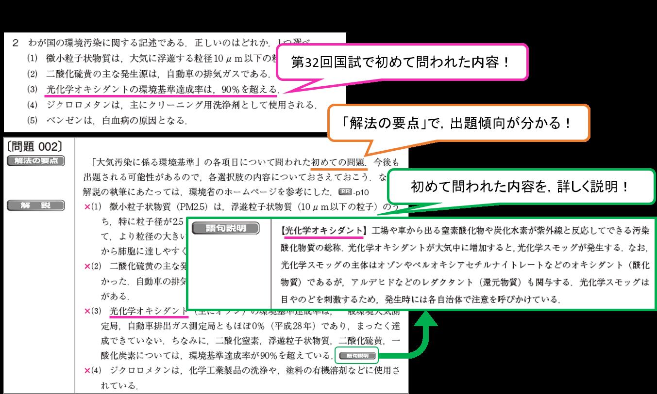 qb2019_point_初出内容の解説.png