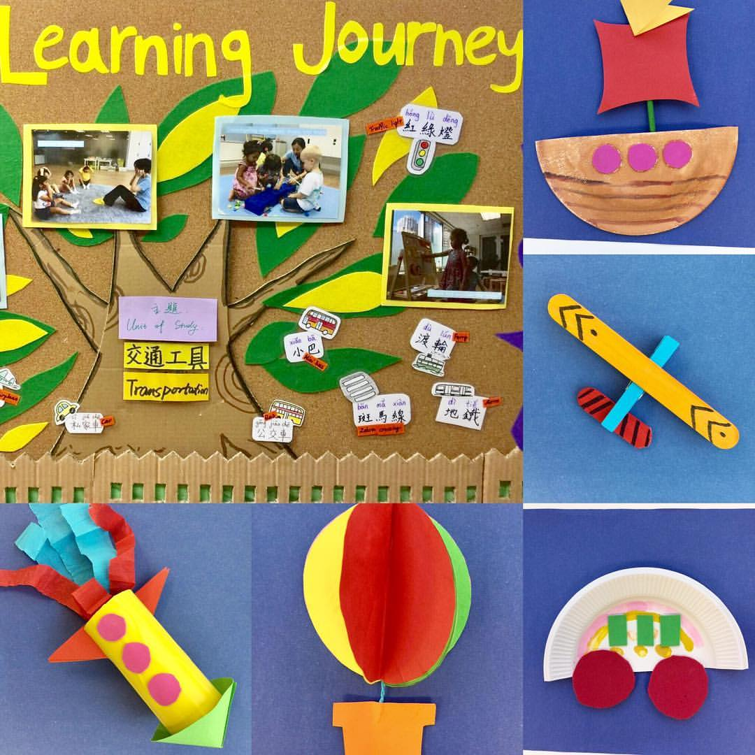 Copy of Preschool Foundation - Learning journey