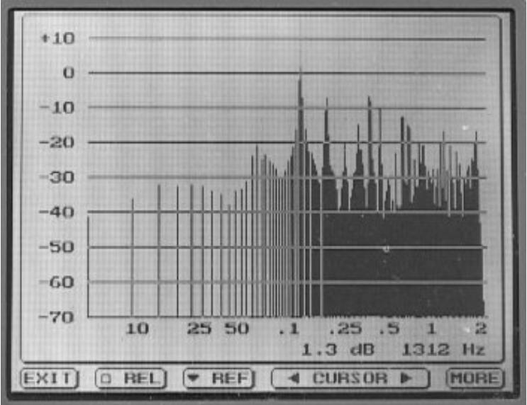 NL C-2: 1.3 dB, 131.2 Hz
