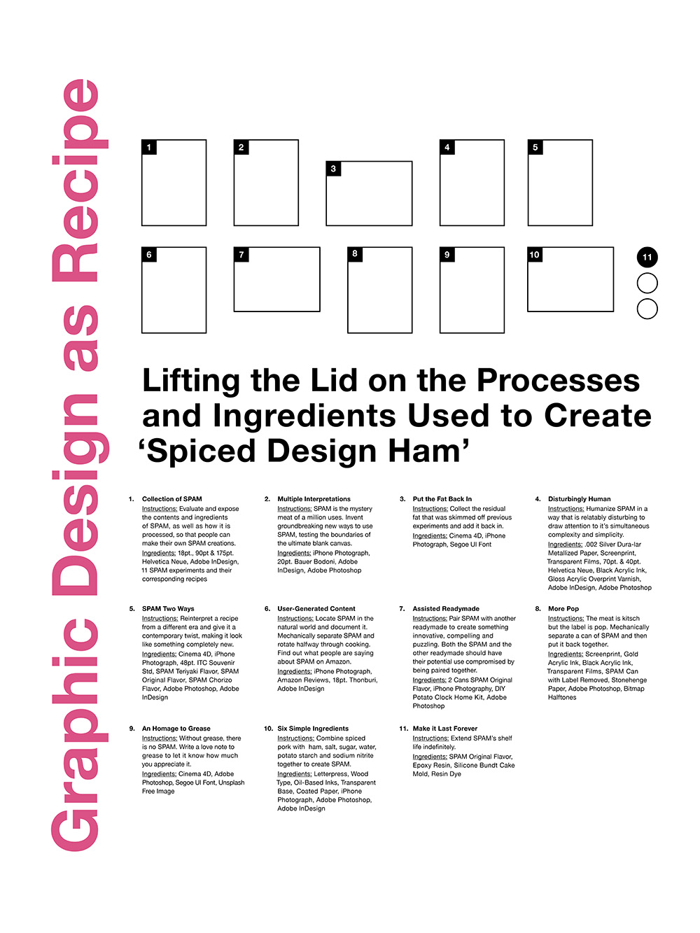 Graphic Design as Recipe