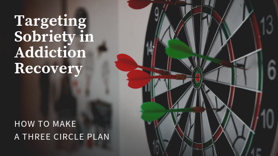 title_targeting_sobriety_in_addiction_recovery_how_to_make_a_three_circle_plan_restored_hope_counseling_therapy_ann_arbor_michigan_sex_and_love_addiction_christian.png
