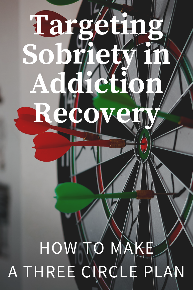 pinterest_targeting_sobriety_in_addiction_recovery_how_to_make_a_three_circle_plan_restored_hope_counseling_therapy_ann_arbor_michigan_sex_and_love_addiction_christian.png