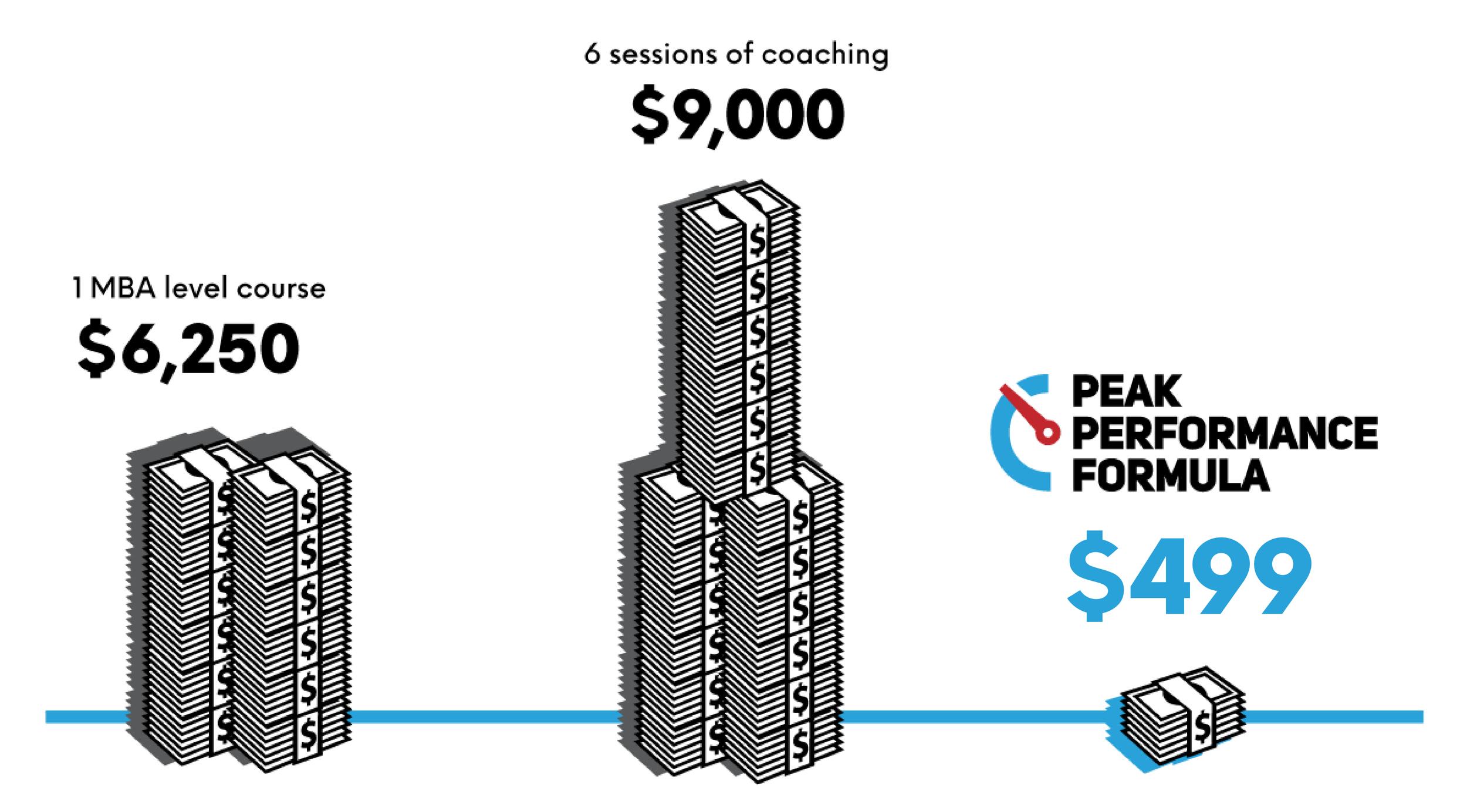 peak_performance_formula.png