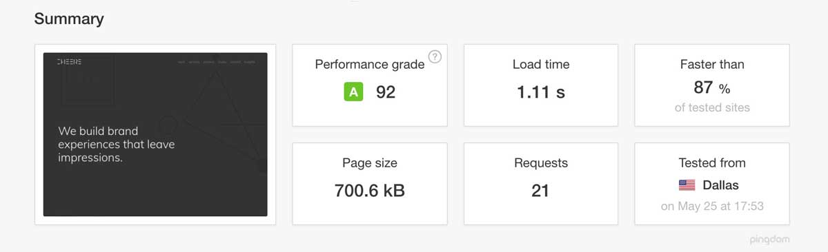 This was our cheers-studios.com speed test rating AFTER using our Squarespace Font Optimizer.