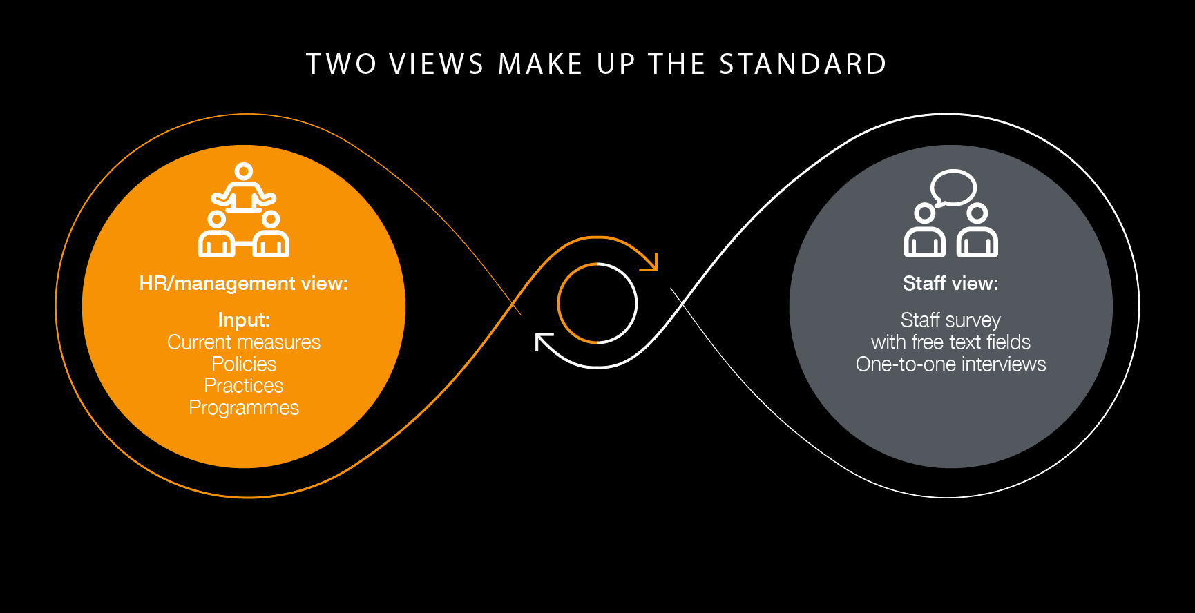 Two views will make up output2.png