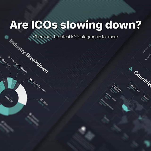 We have seen a consistent growth in the past few months, but now ICOs seem to slow down. Is it just this month or will it keep slowing down?⠀ Checkout the full infographic at polarhedgehog.com/articles . . . . . #cryptocurrency #ico #infographic #bitcoin #startup #startups #fundraising #fintech #innovation #data #money #tech #technology #ethereum #crypto #blockchain