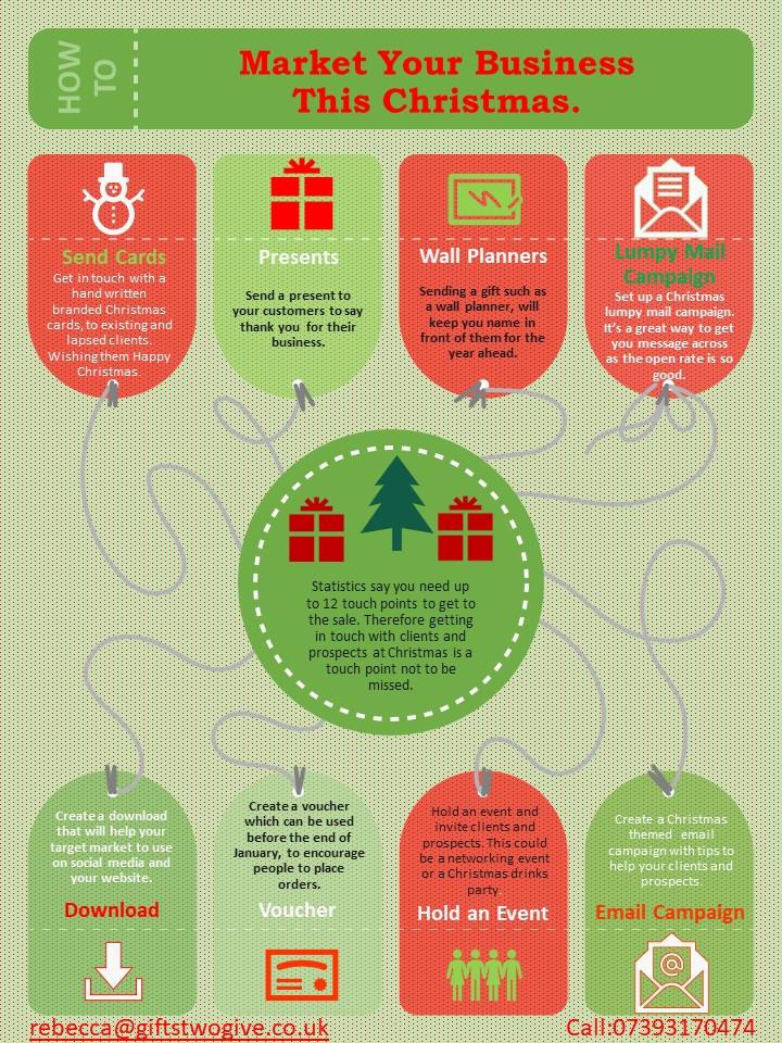 Marketing at Christmas.jpg