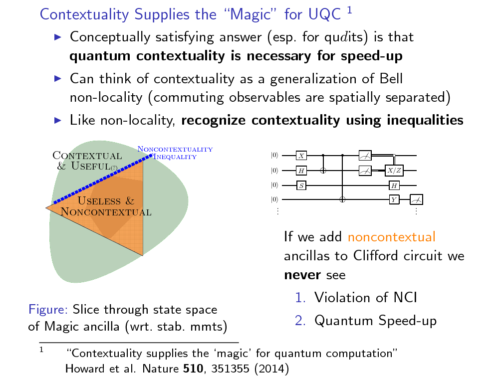 Tight_magic_state_distillation-10.png