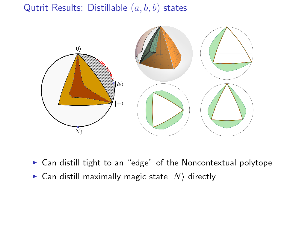 Tight_magic_state_distillation-19.png