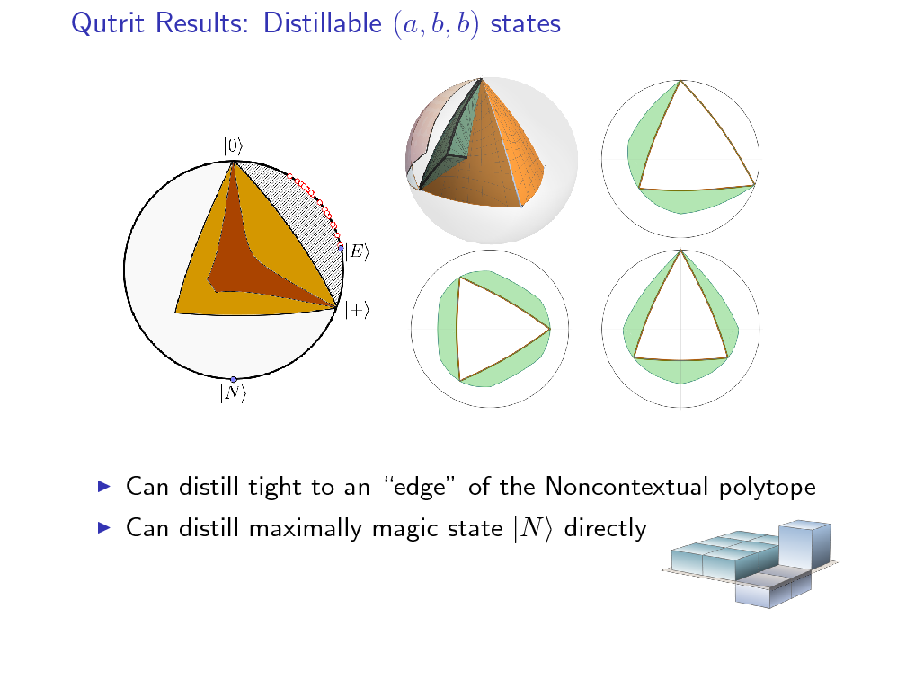 Tight_magic_state_distillation-20.png