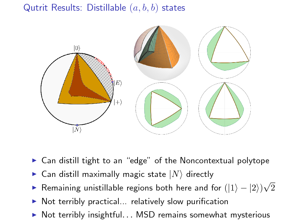 Tight_magic_state_distillation-21.png