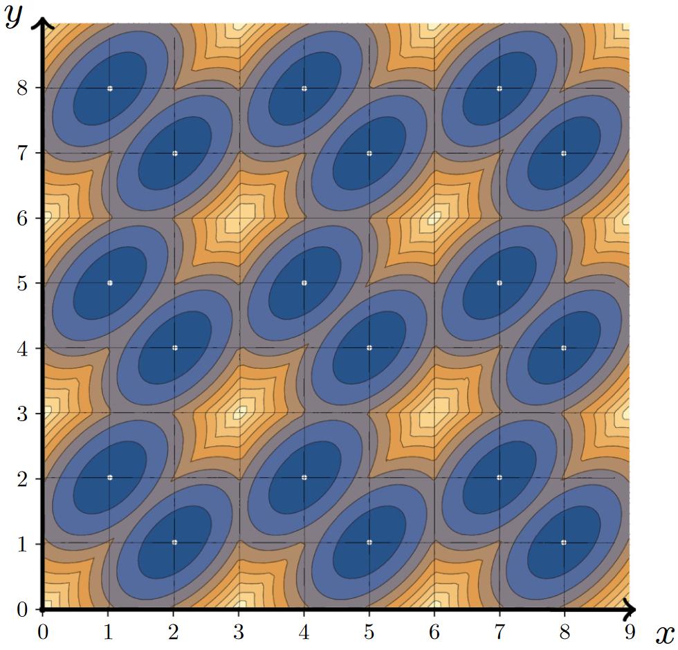 Maximum nonlocality and minimum uncertainty using magic states.PNG