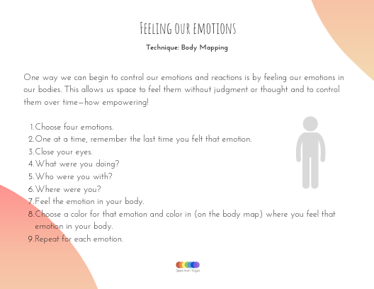 5. Final Exploration, Integration, and Sharing - Finish with the coloring and mindfulness activity of body mapping, a final sharing, and a final discussion on what was learned and how to apply it to day-to-day life.Allow ten minutes for this step.