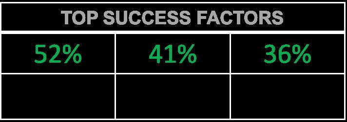 V1SRVY scaling success factors 7.png