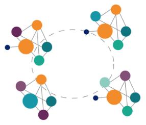 Team-based networks