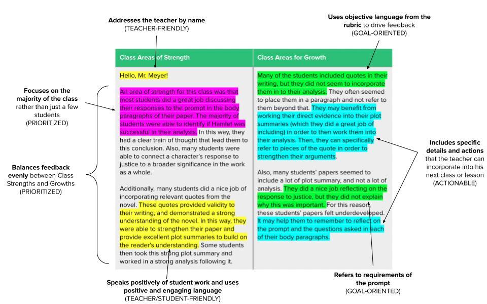 ELA Class Summary.jpg