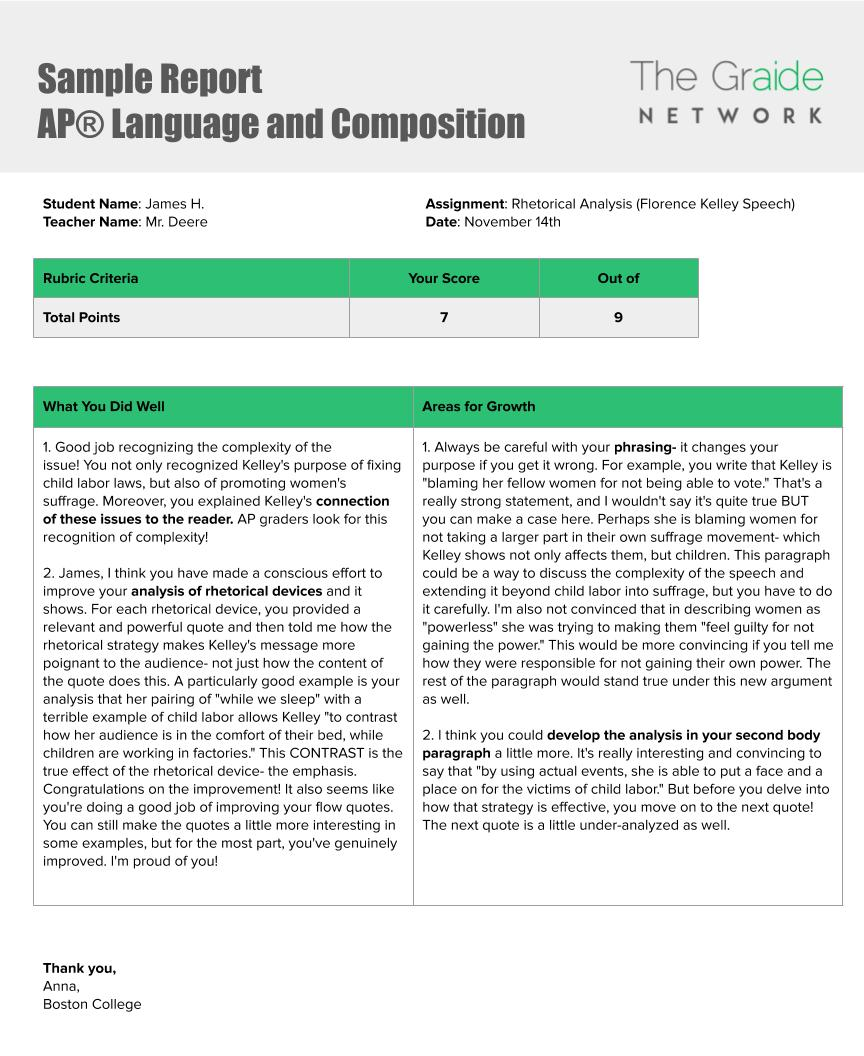 AP® Language Sample Report (1).jpg