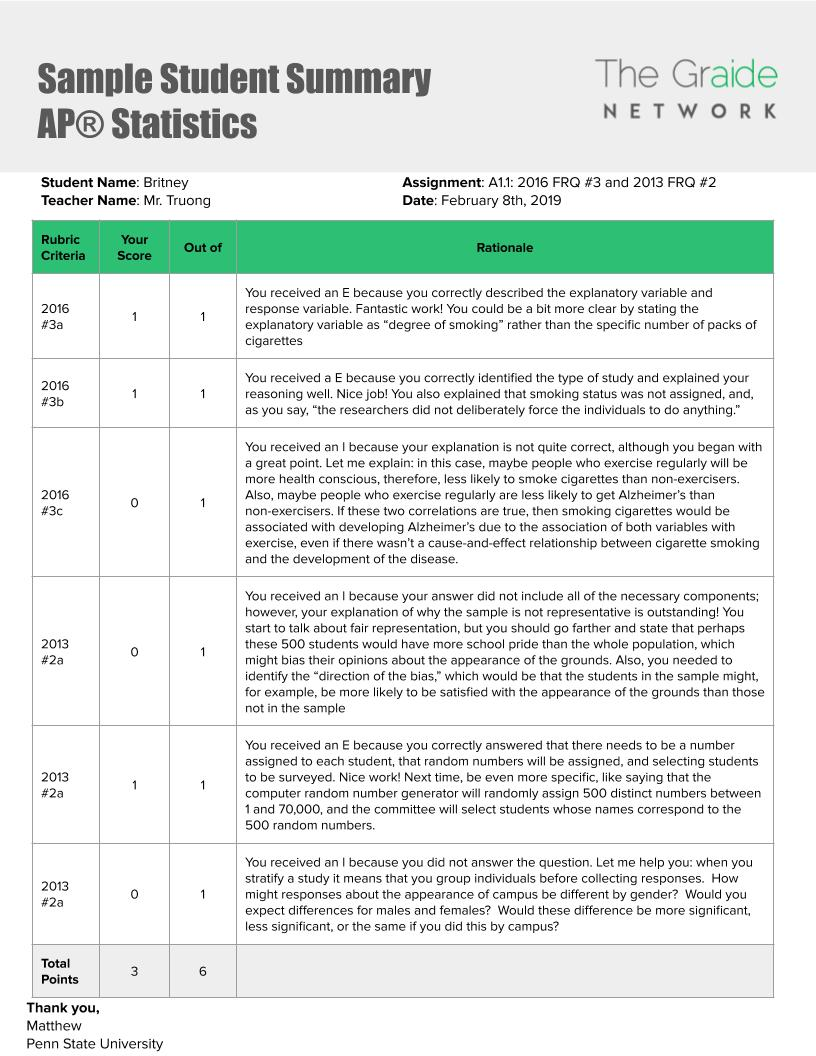 AP Statistics Sample Report (1).jpg