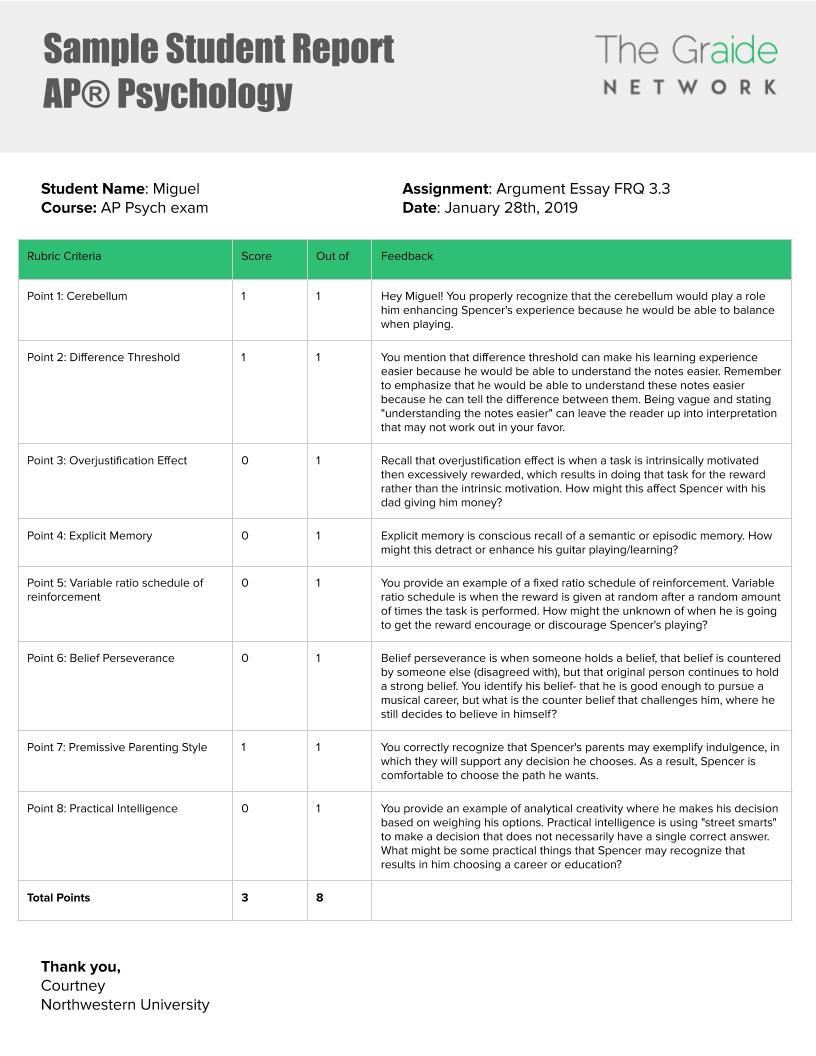 AP Psychology Sample Report (1).jpg