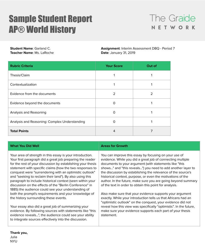 AP World History Sample Report (1).jpg