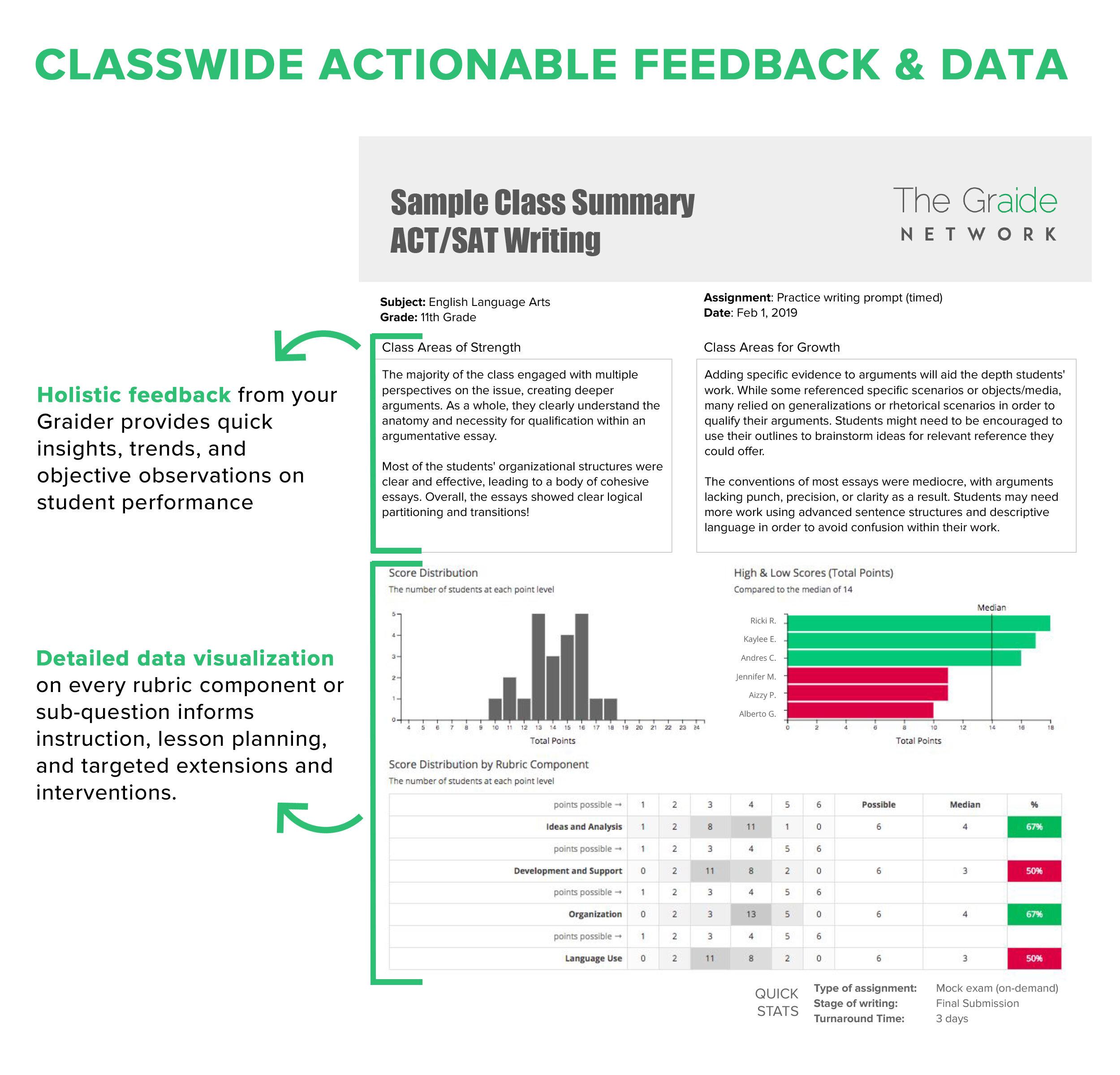 Sample Report Diagram_Class.jpg