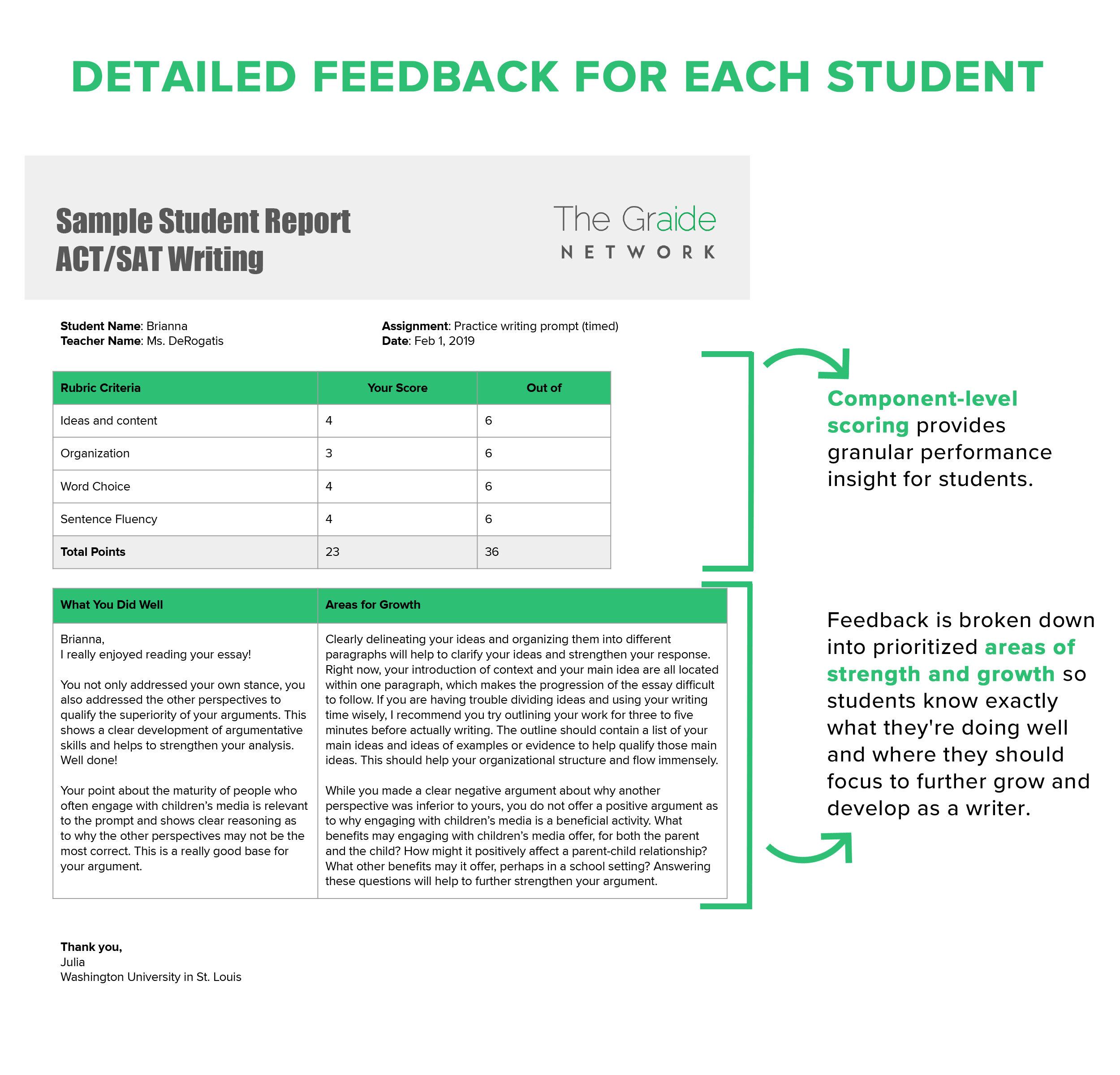 Sample Report Diagram_Student.jpg