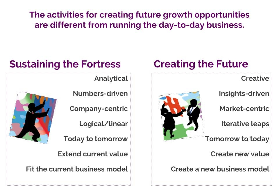 Sustaining the Fortress Creating the Future-Workshop Slides.jpg