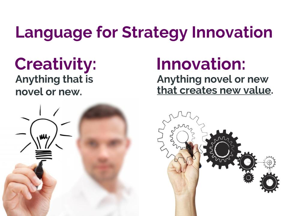 LanguageStrategyInnovation