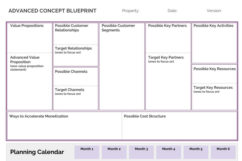 AdvancedConceptBlueprints