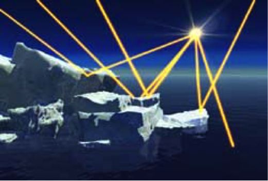 Image courtesy of NASA and the Goddard Space Flight Centre