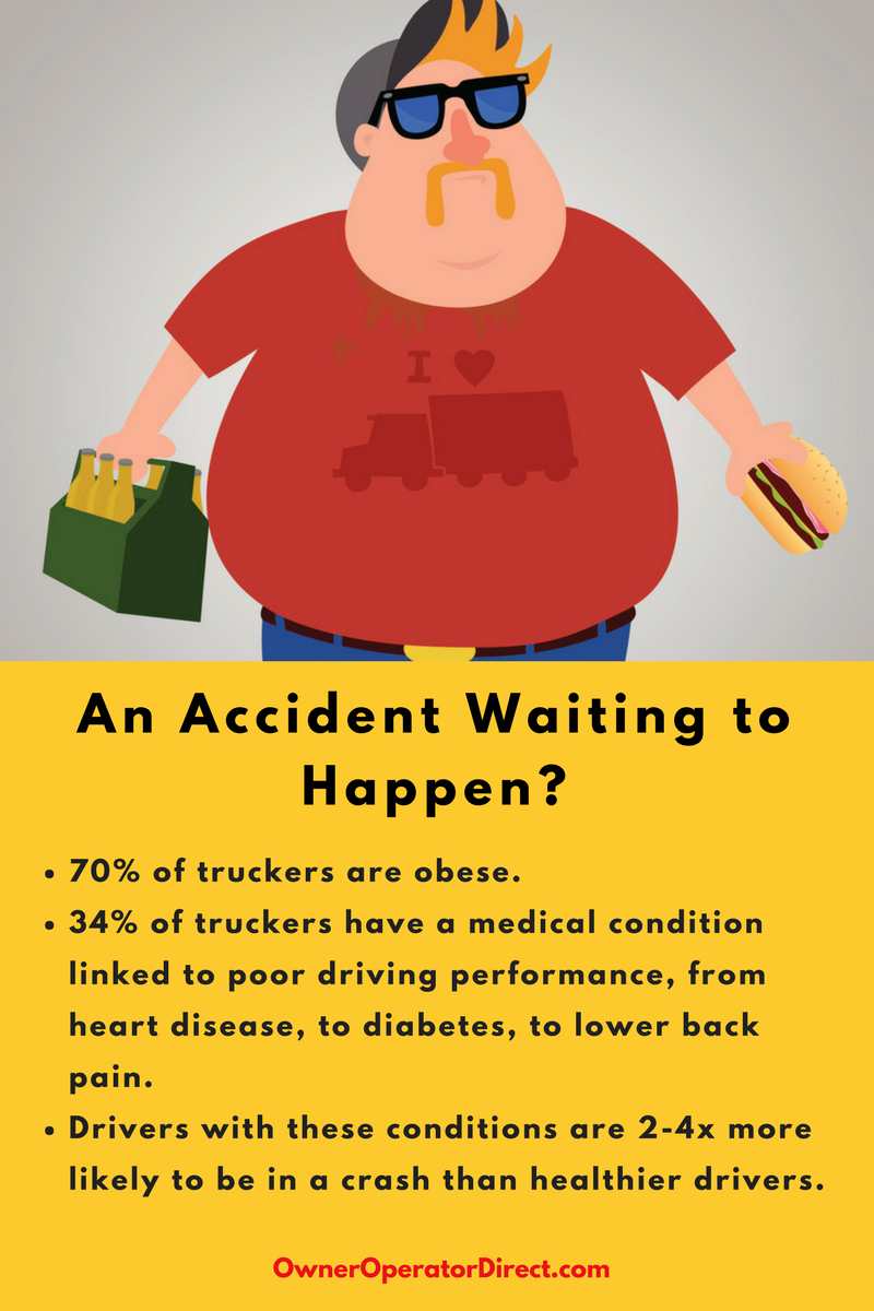 Unhealthy truckers are 2-4x more likely to get into a crash than healthier drivers.