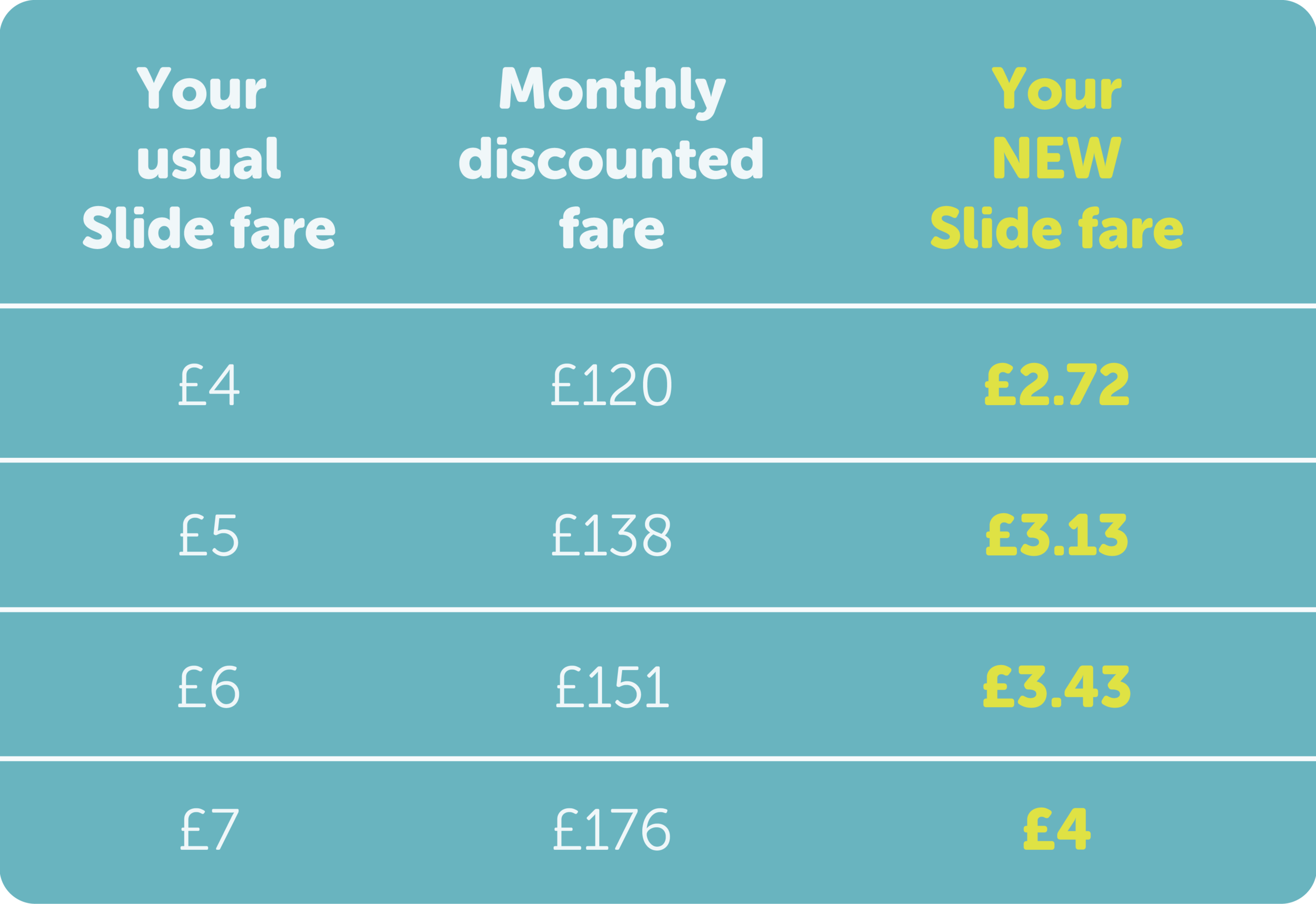 Save from £48 to £118 when you purchase the above credit amounts