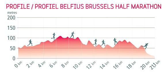 MarathonBxl.jpg