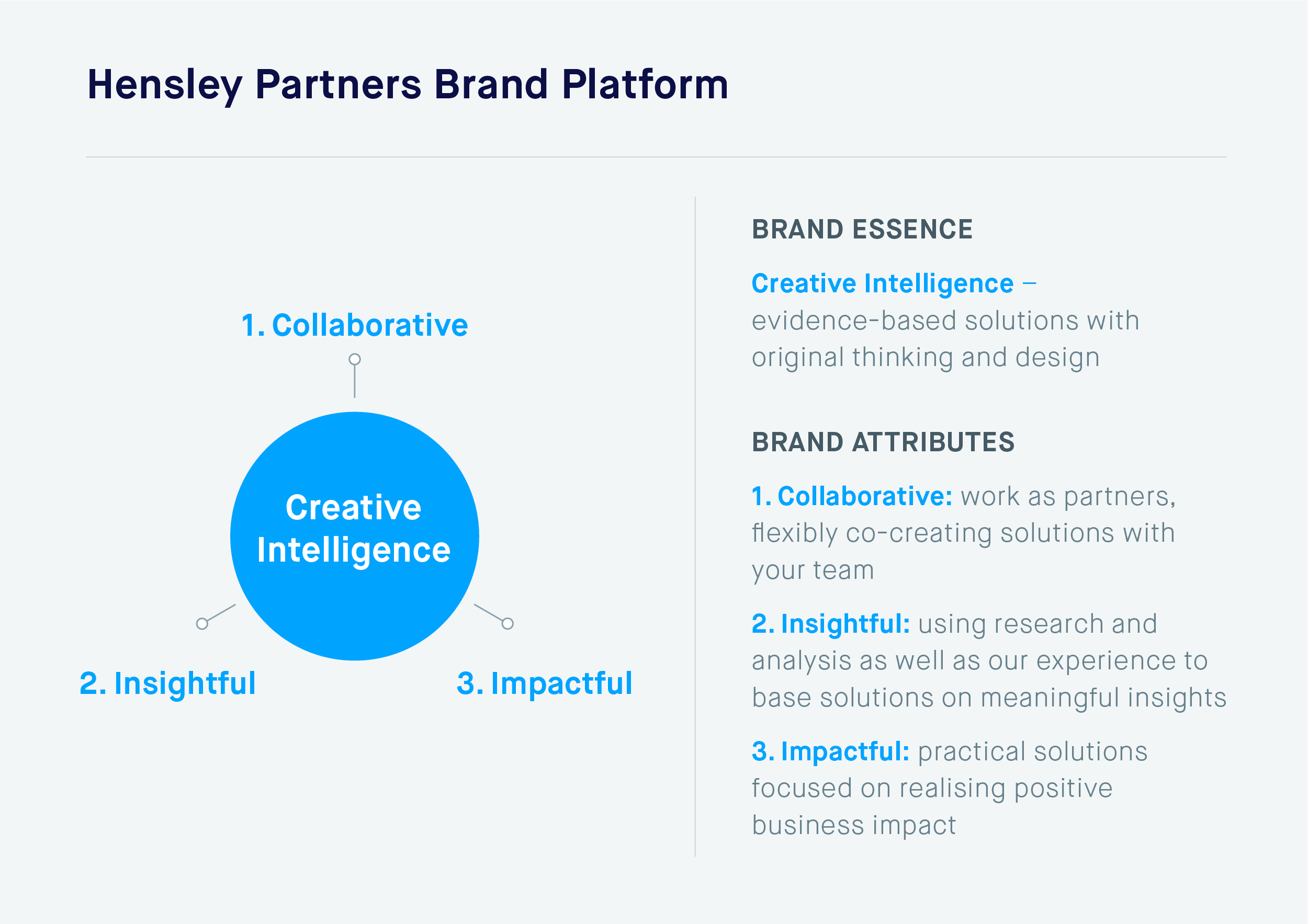 Our revised brand platform – the basis for the brand refresh