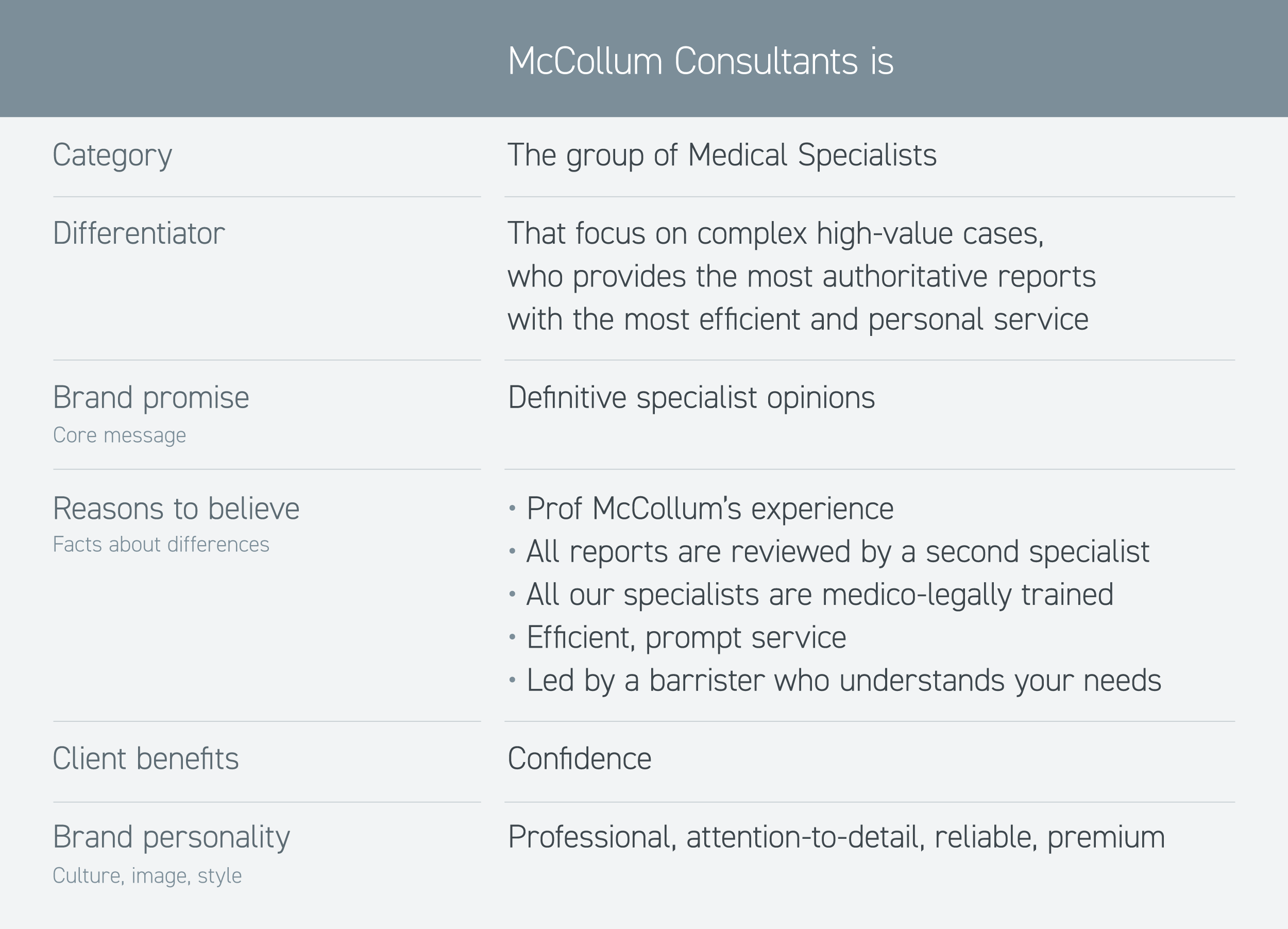 McCollum Consultants brand platform – the basis for the naming, brand and communication design.