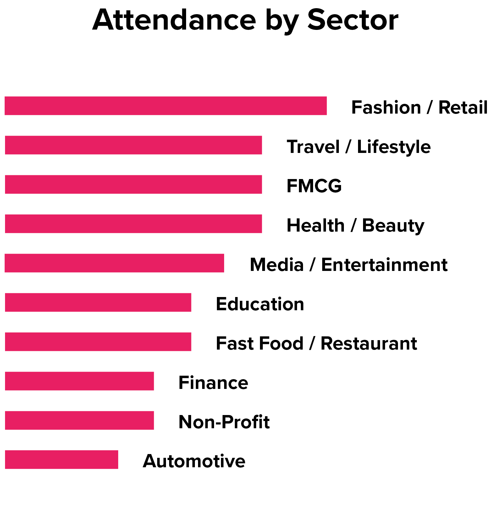 Partnership graphs-Sector_2020.jpg