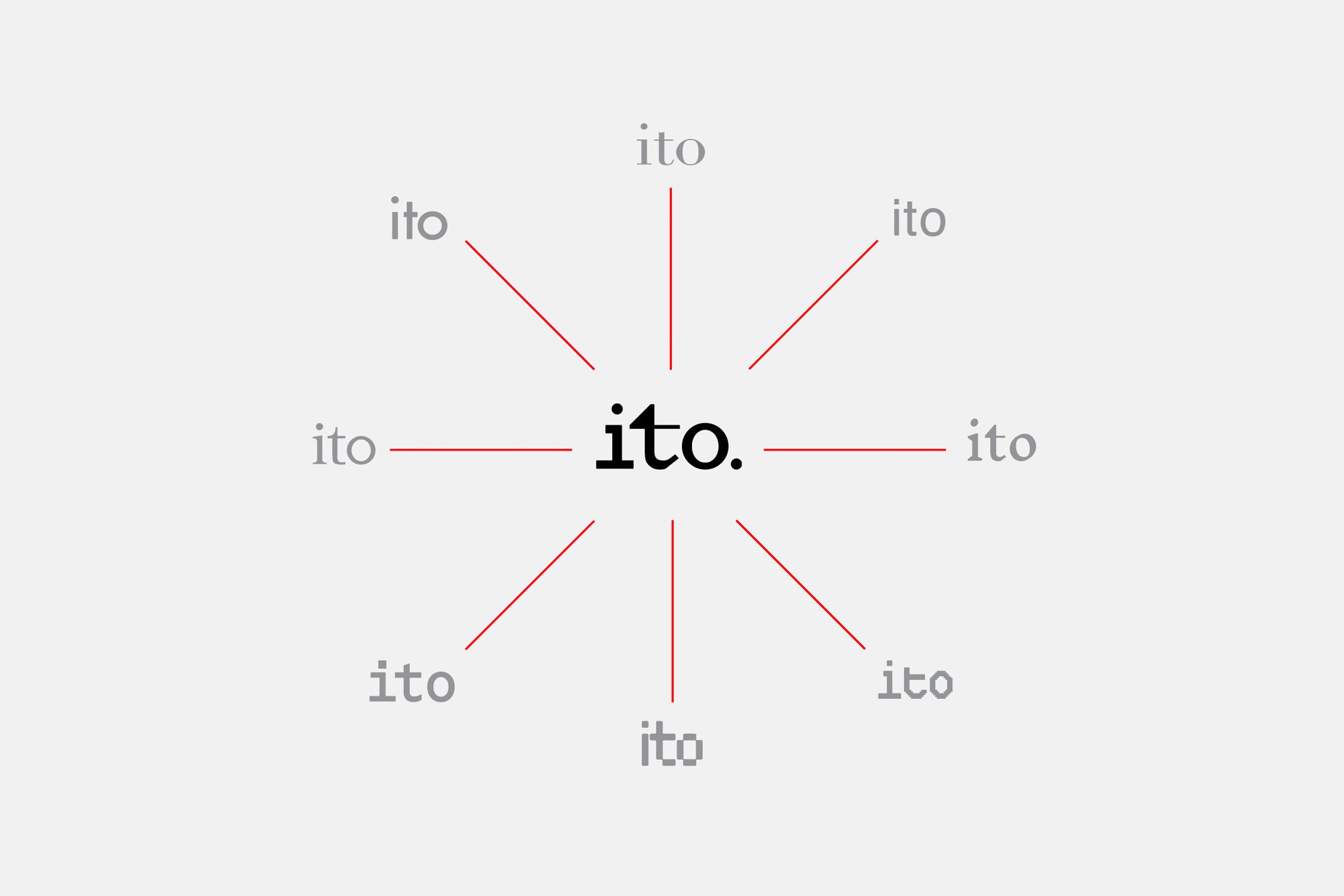 Vlevle-Ito-logo-inspiration.jpg